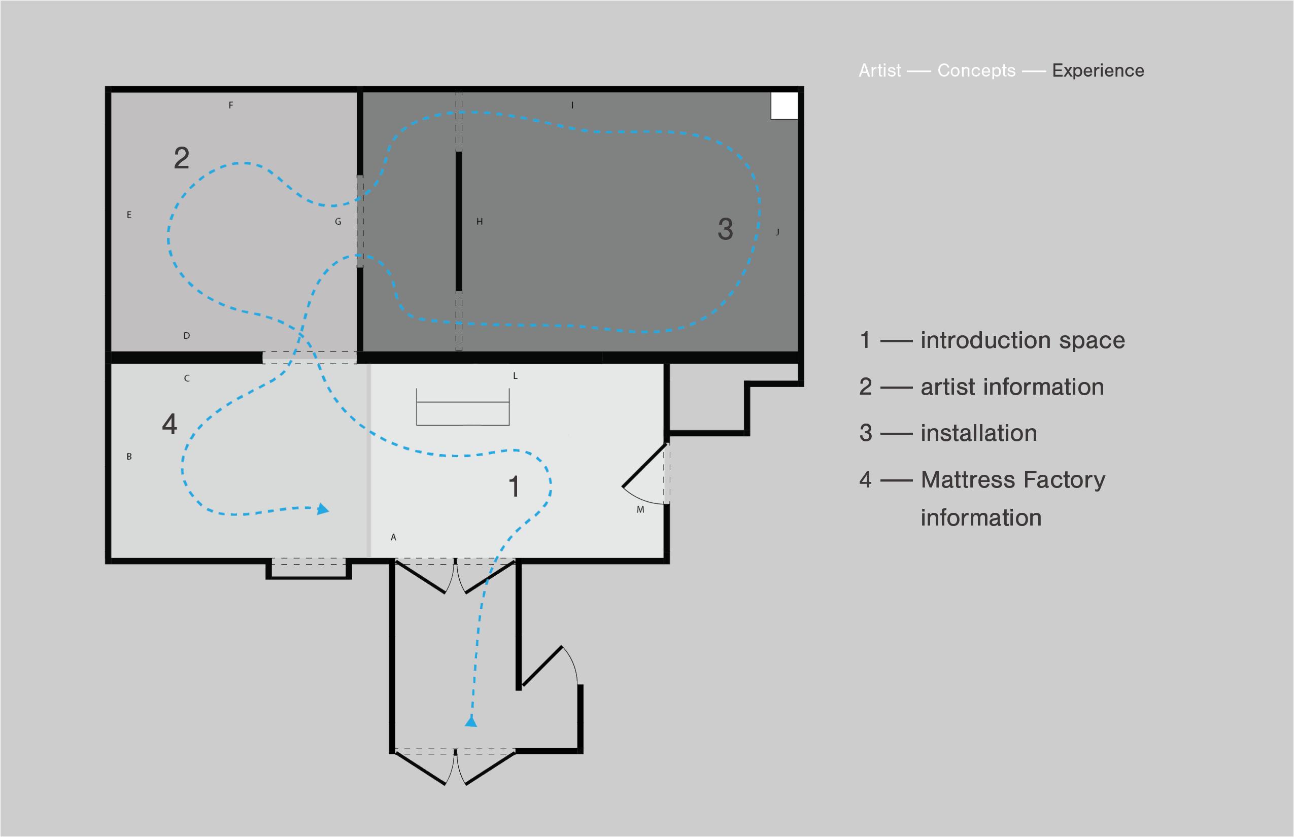 exhibit design project - parti diagram/ visitor journey