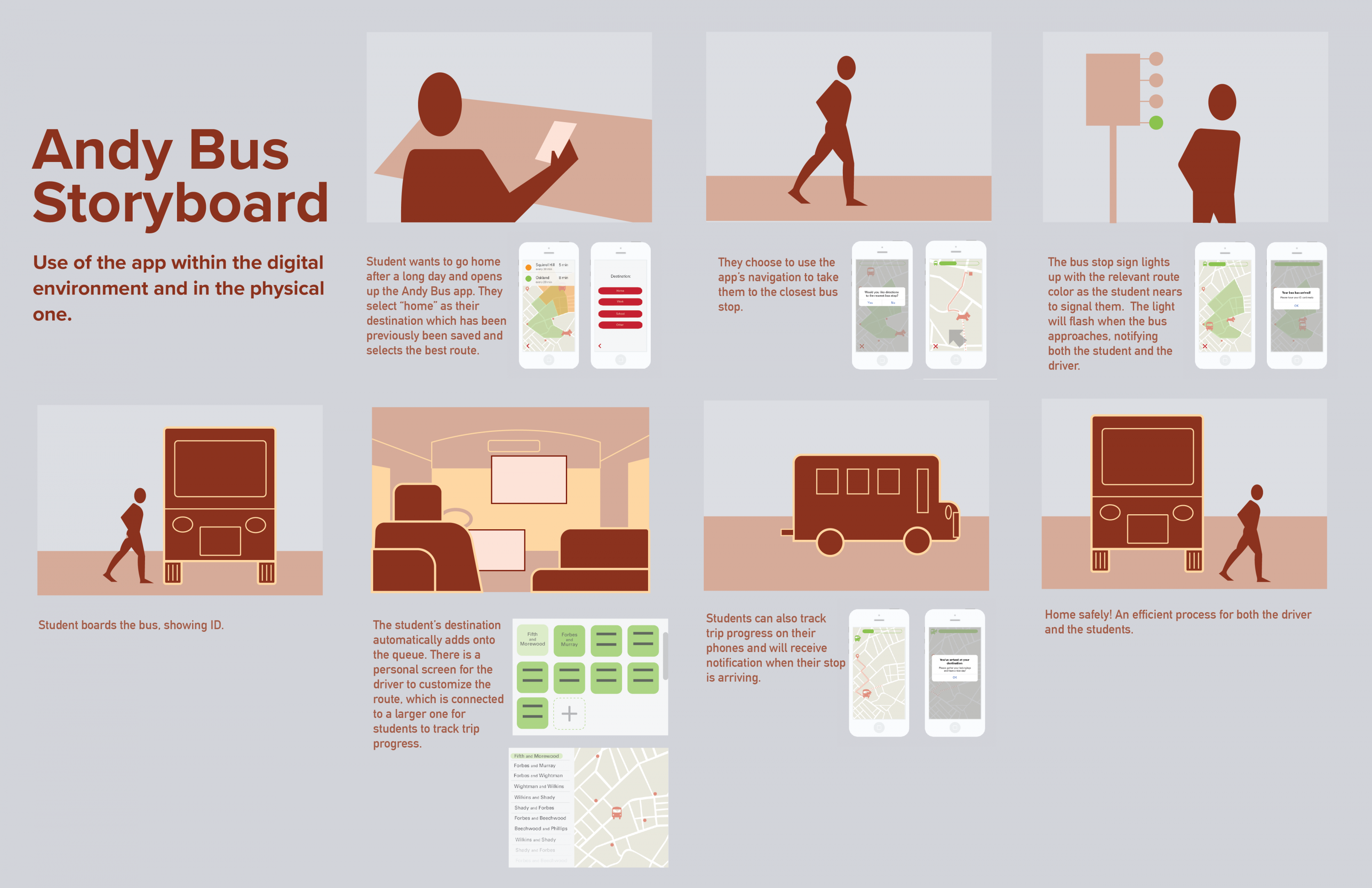 Andy Bus system redesign storyboard
