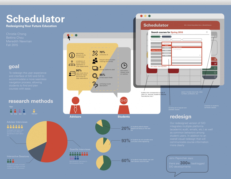 Schedulator