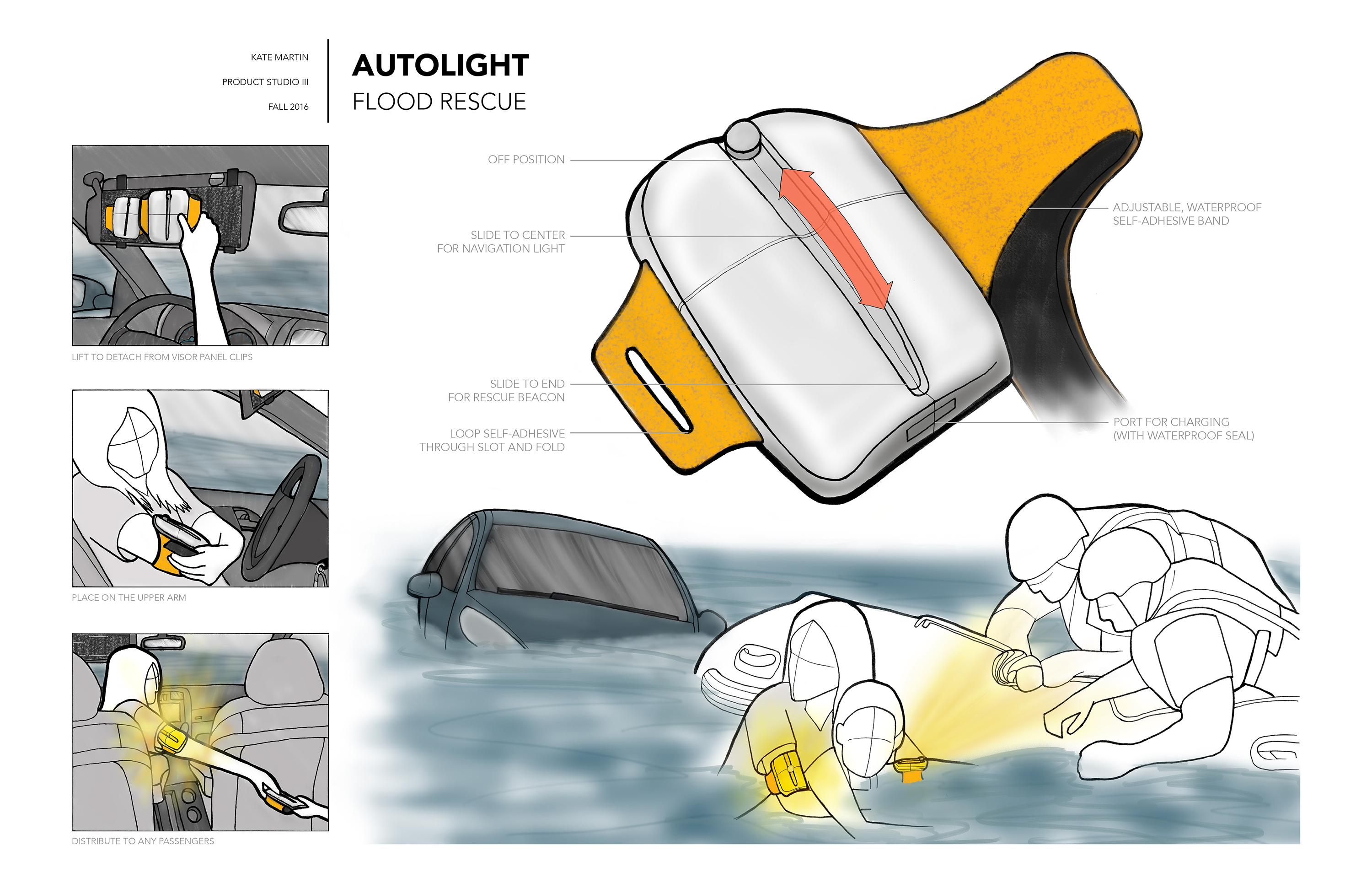 AutoLight: Flood Rescue Beacon