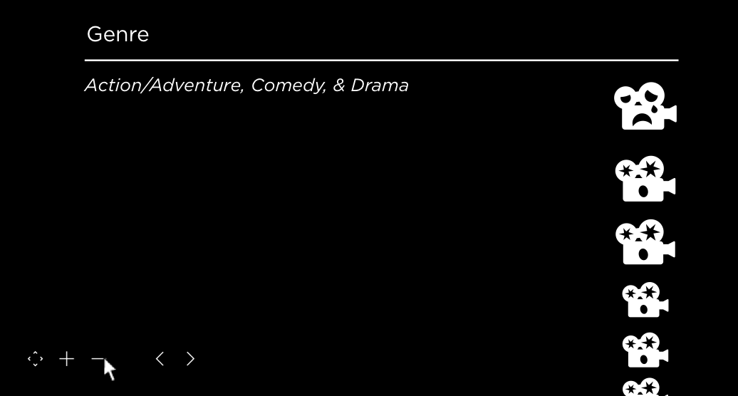 Action, Drama, and Comedy Genres