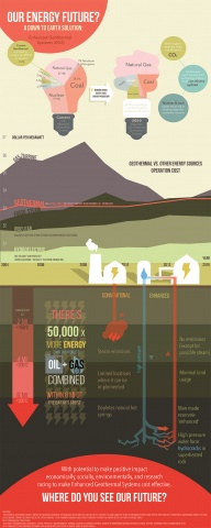 Geothermal Infographic