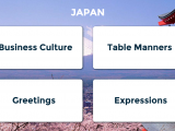 Option to view four different flashcard sets relating to Japanese etiquette.