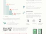 DISH   Product Design, UX / UI Design   Maggie Banks, Sara Remi Fields, Anqi Wan