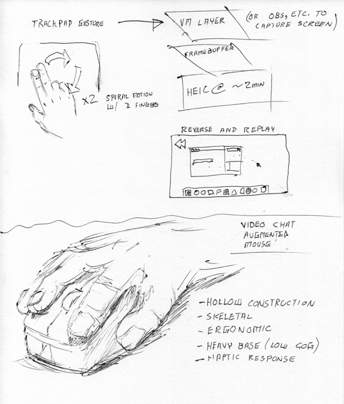Sketching concept for instant replay function and peripheral device form